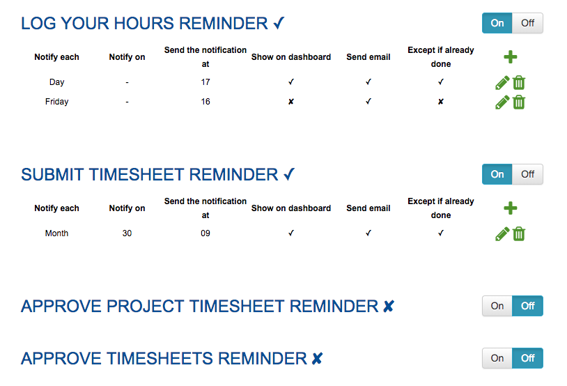 employee time tracking features flapps